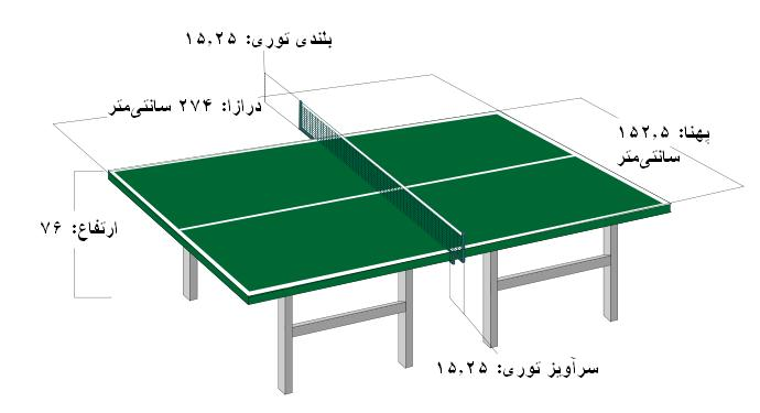 میز تنیس روی میز